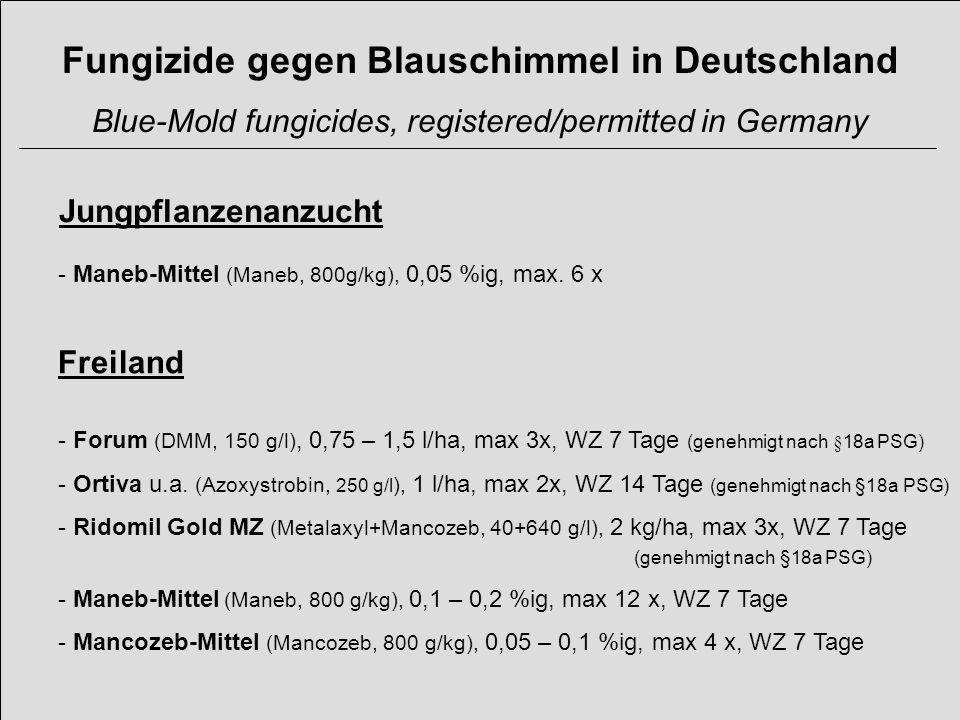 Fungizide gegen Blauschimmel in Deutschland