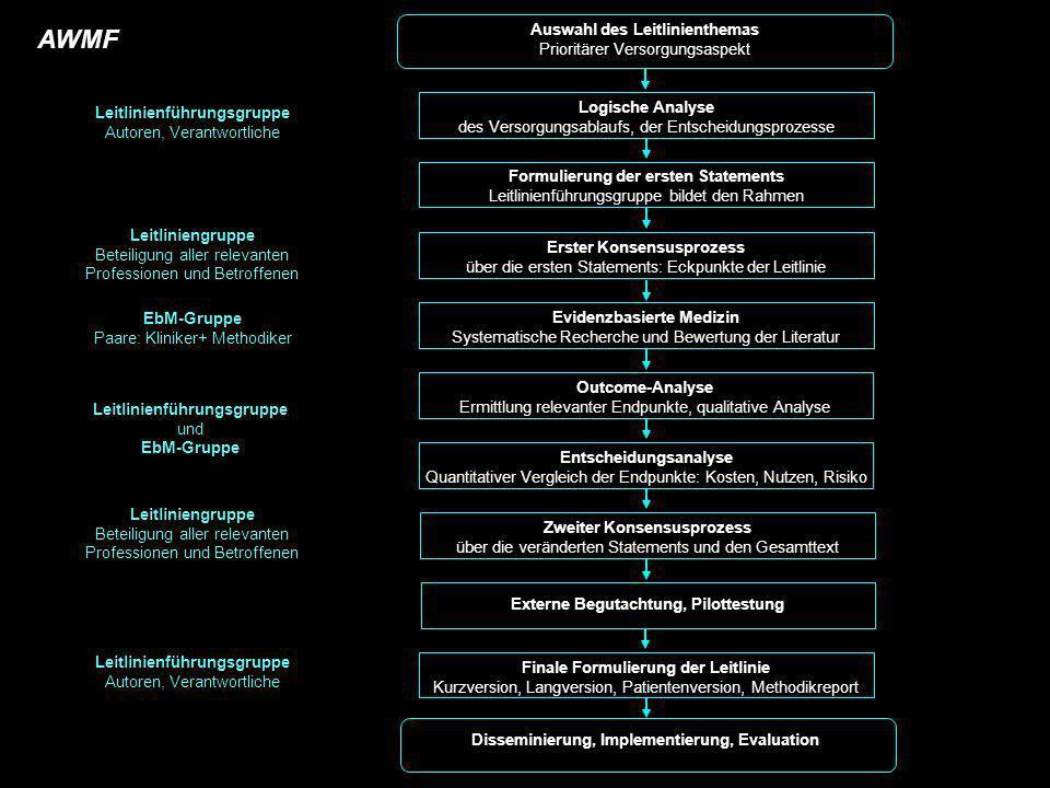 AWMF Auswahl des Leitlinienthemas Prioritärer Versorgungsaspekt