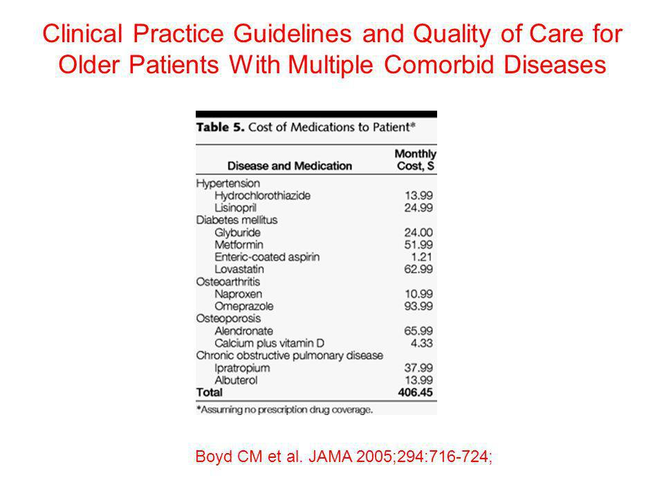 Clinical Practice Guidelines and Quality of Care for Older Patients With Multiple Comorbid Diseases