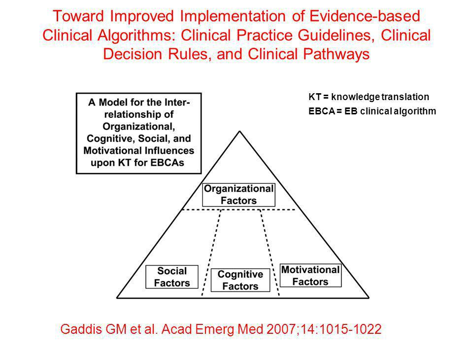 Toward Improved Implementation of Evidence-based Clinical Algorithms: Clinical Practice Guidelines, Clinical Decision Rules, and Clinical Pathways