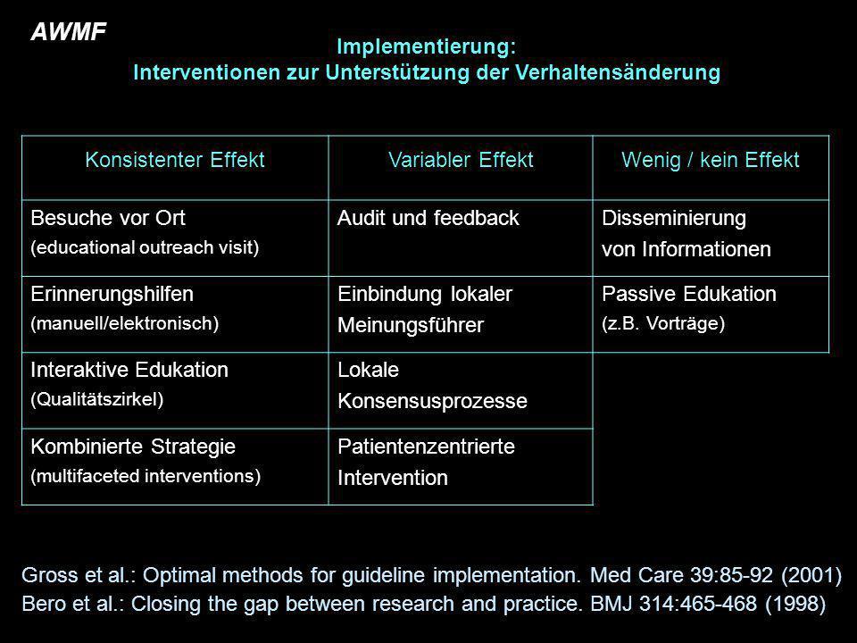 AWMF Implementierung: Interventionen zur Unterstützung der Verhaltensänderung. Konsistenter Effekt.