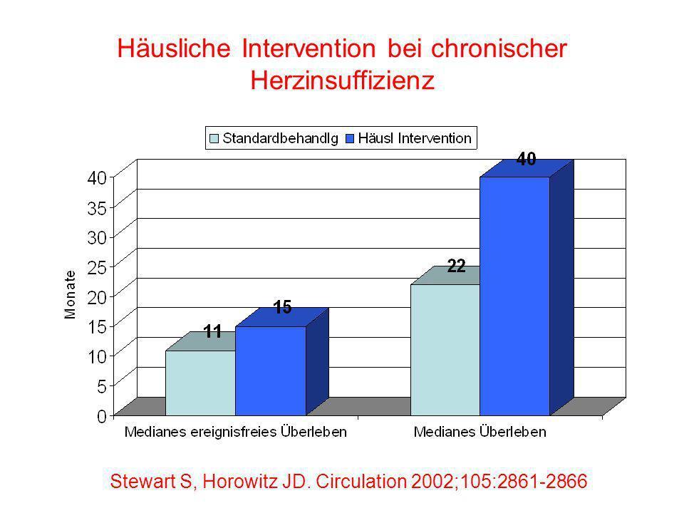 Häusliche Intervention bei chronischer Herzinsuffizienz