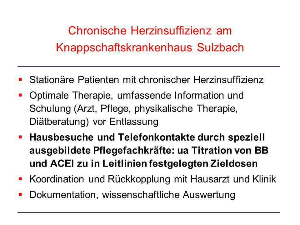 Chronische Herzinsuffizienz am Knappschaftskrankenhaus Sulzbach