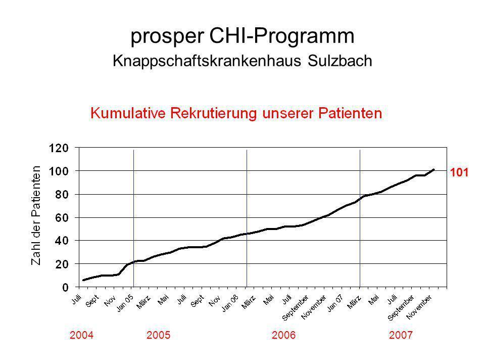 prosper CHI-Programm Knappschaftskrankenhaus Sulzbach