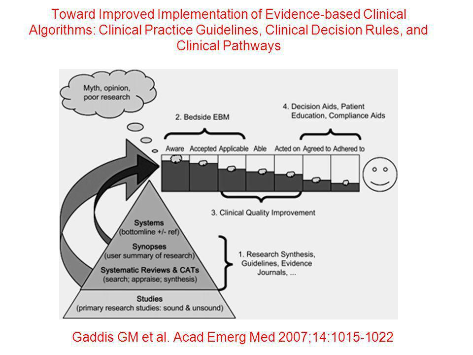 Gaddis GM et al. Acad Emerg Med 2007;14:1015-1022