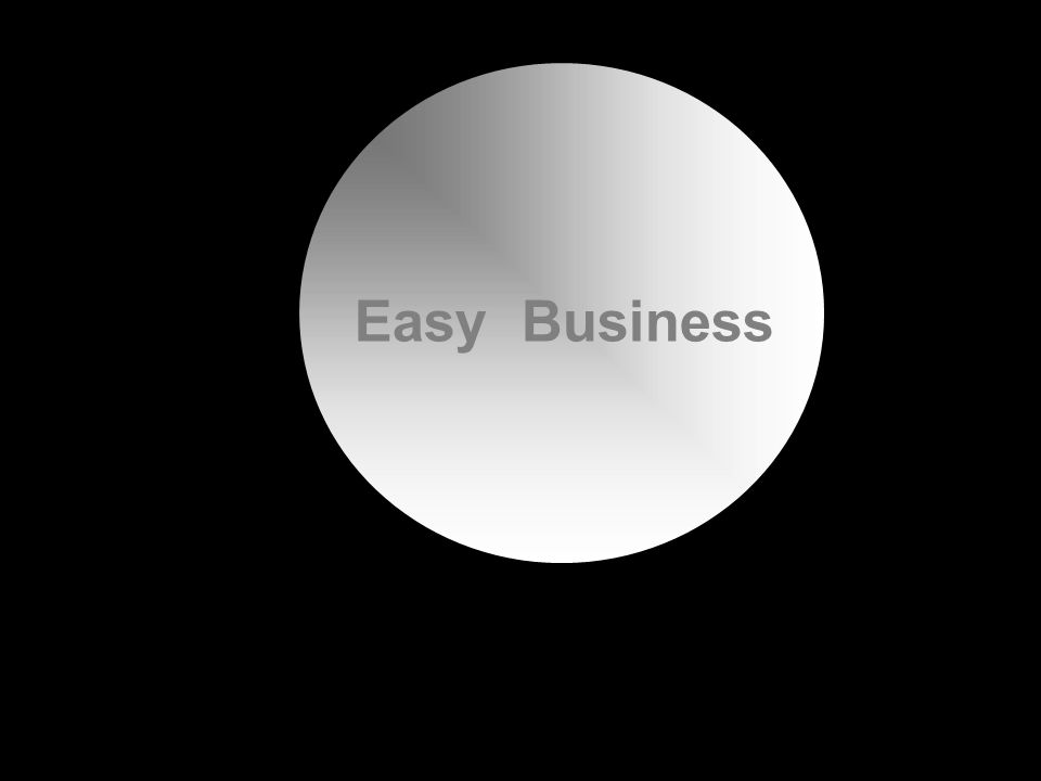 Easy Business RIEHLE