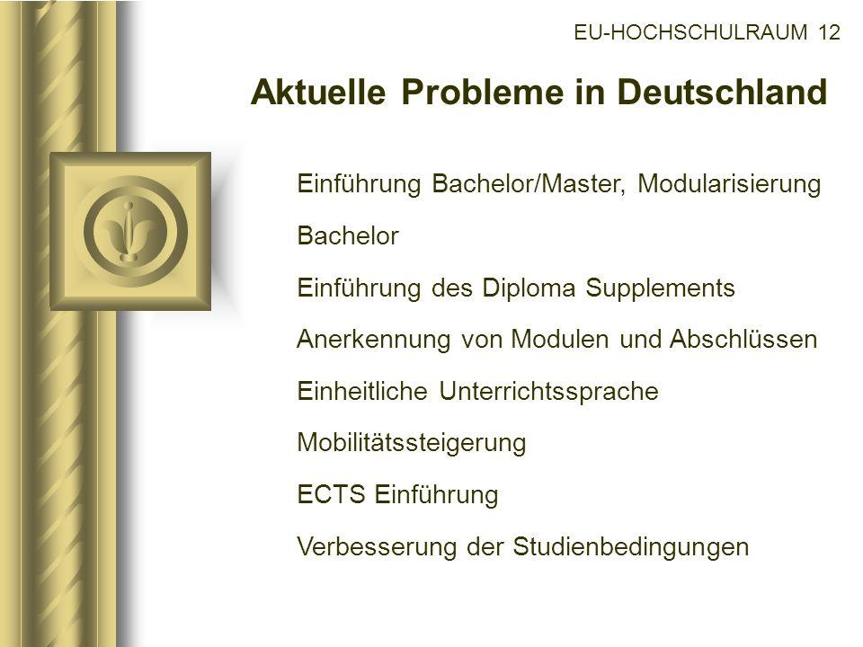 Aktuelle Probleme in Deutschland