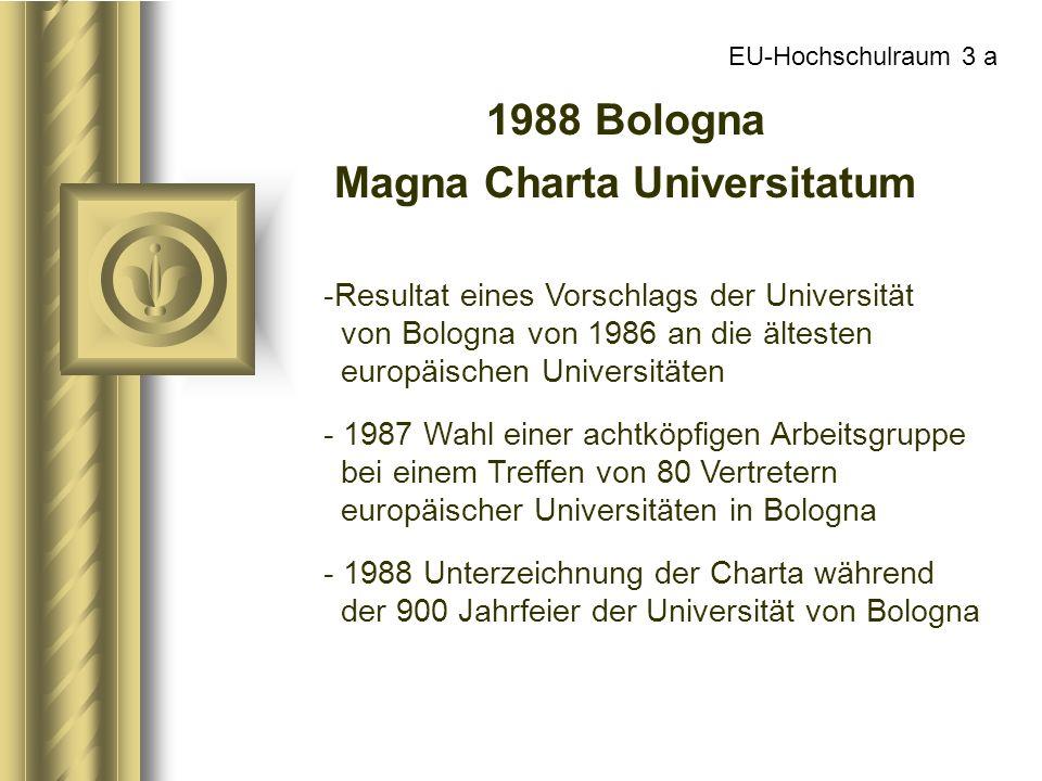1988 Bologna Magna Charta Universitatum