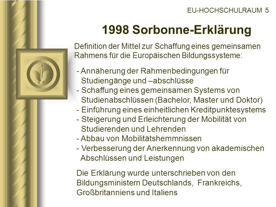EU-HOCHSCHULRAUM 5 1998 Sorbonne-Erklärung. Definition der Mittel zur Schaffung eines gemeinsamen Rahmens für die Europäischen Bildungssysteme:
