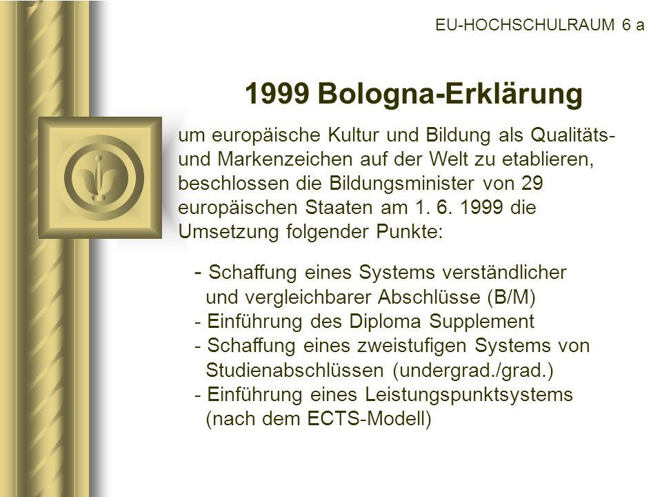 EU-HOCHSCHULRAUM 6 a 1999 Bologna-Erklärung.