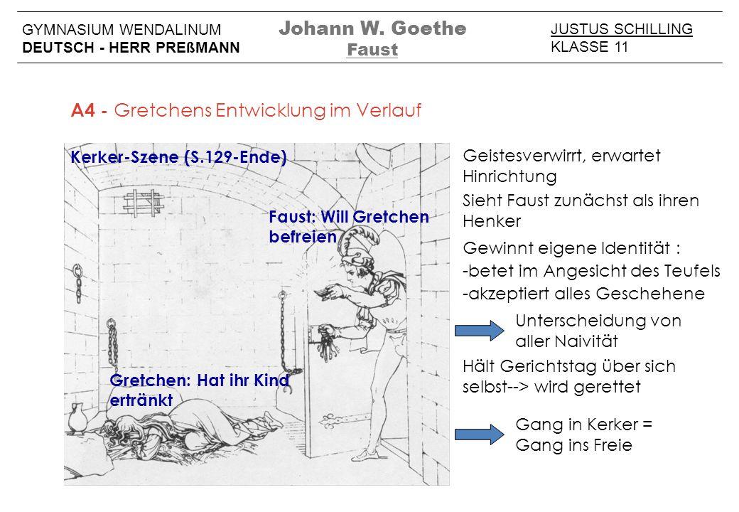A4 - Gretchens Entwicklung im Verlauf