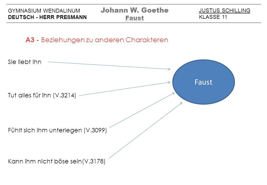 Faust Johann W. Goethe A3 - Beziehungen zu anderen Charakteren Faust