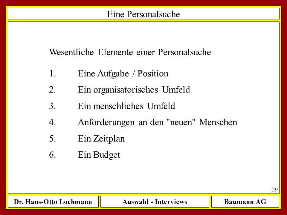 Eine Personalsuche Wesentliche Elemente einer Personalsuche. 1. Eine Aufgabe / Position. 2. Ein organisatorisches Umfeld.
