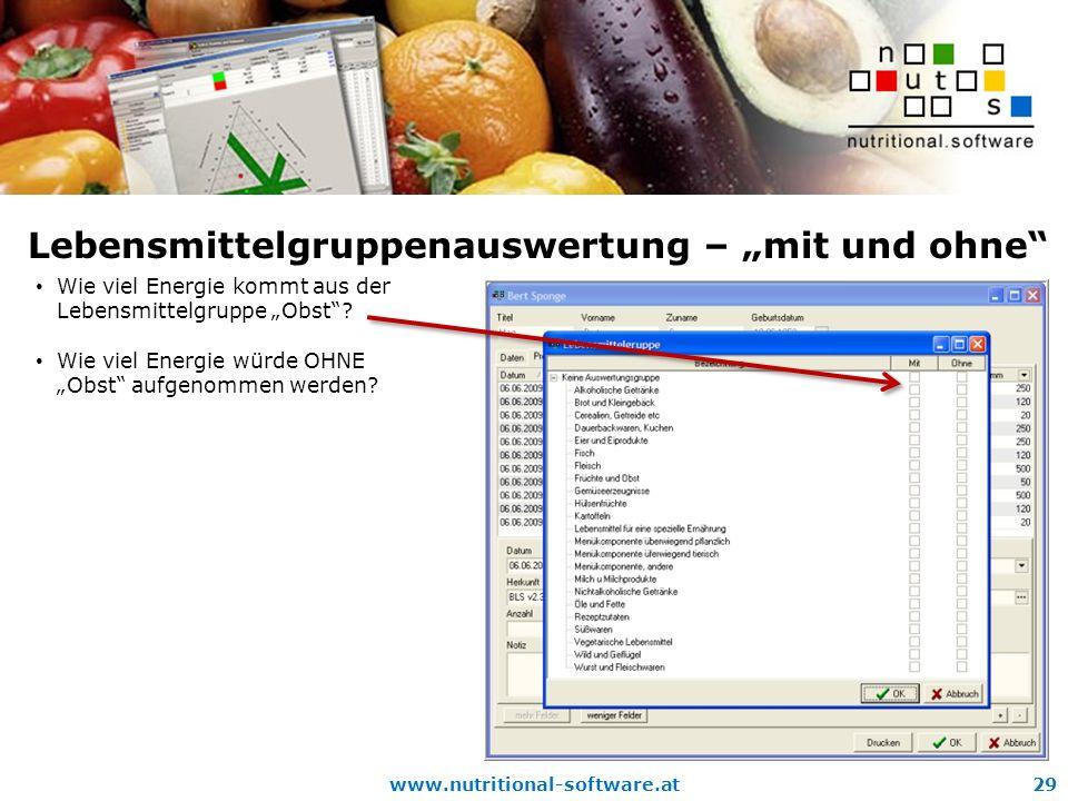 """Lebensmittelgruppenauswertung – """"mit und ohne"""