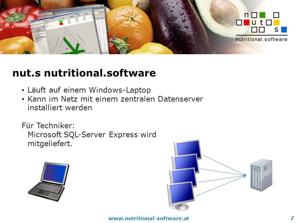 nut.s nutritional.software