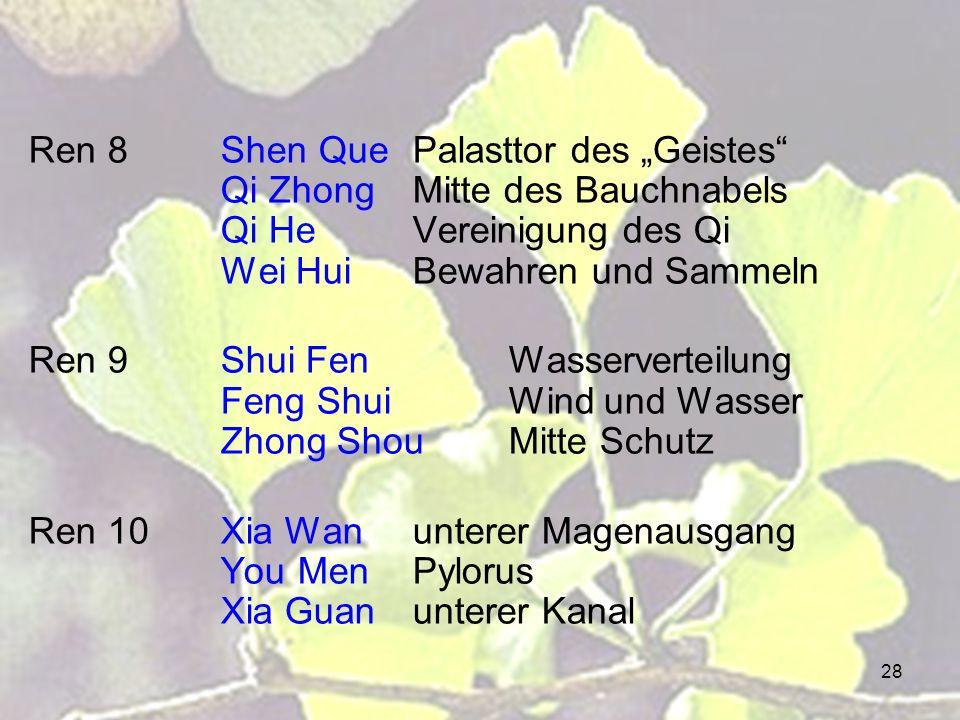 """Ren 8. Shen Que. Palasttor des """"Geistes . Qi Zhong"""