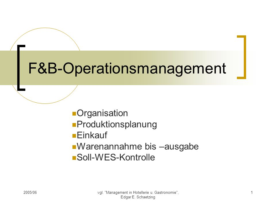 F&B-Operationsmanagement