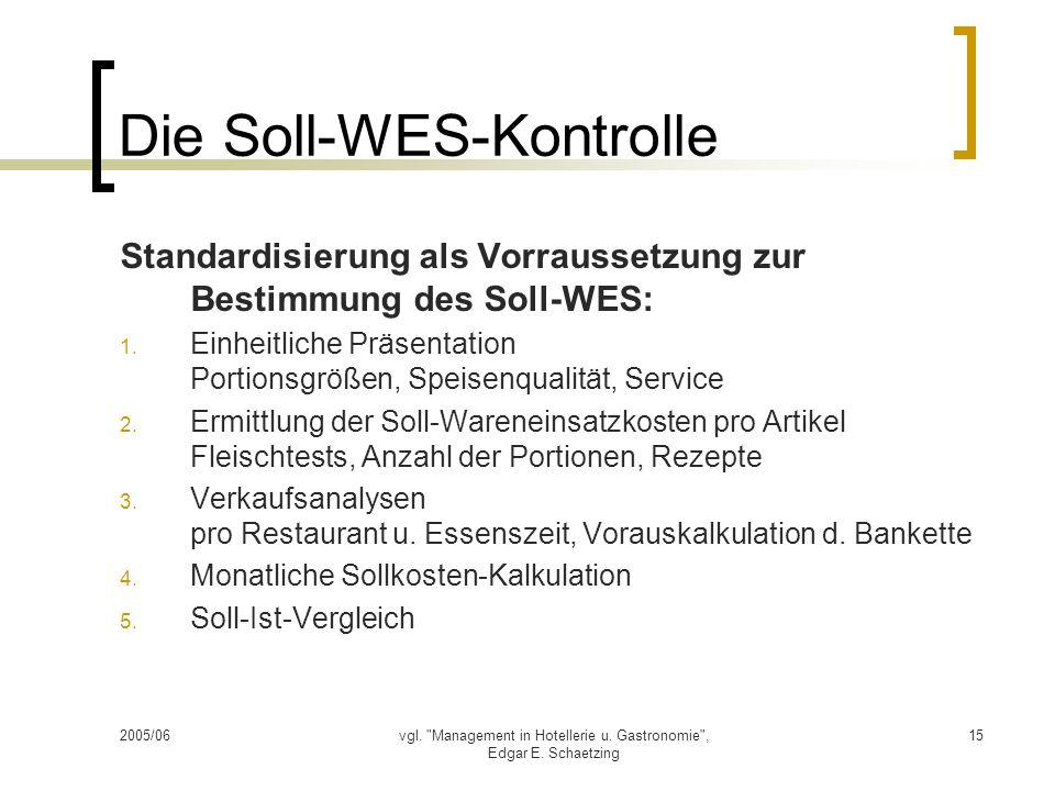 Die Soll-WES-Kontrolle
