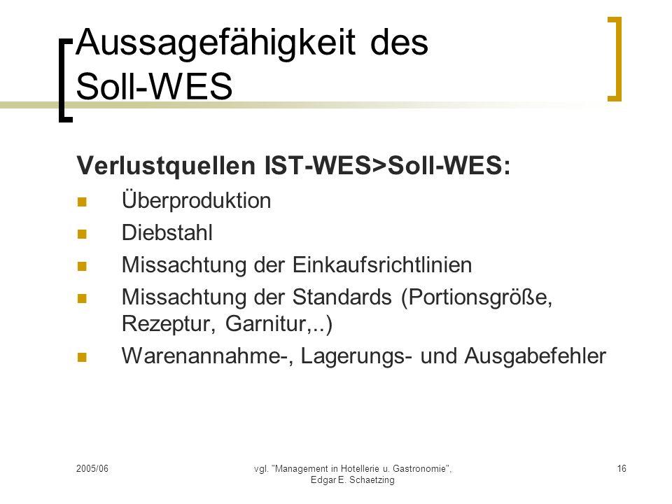 Aussagefähigkeit des Soll-WES