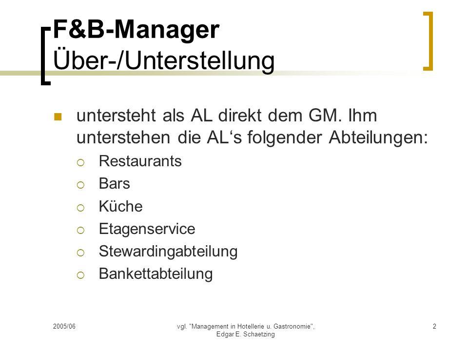 F&B-Manager Über-/Unterstellung