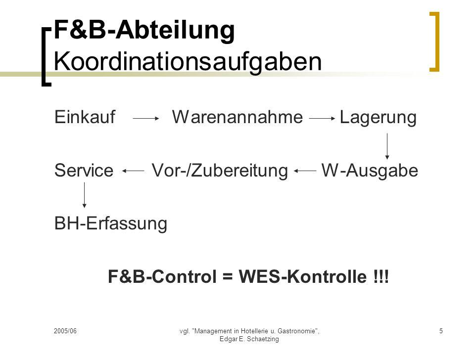 F&B-Abteilung Koordinationsaufgaben