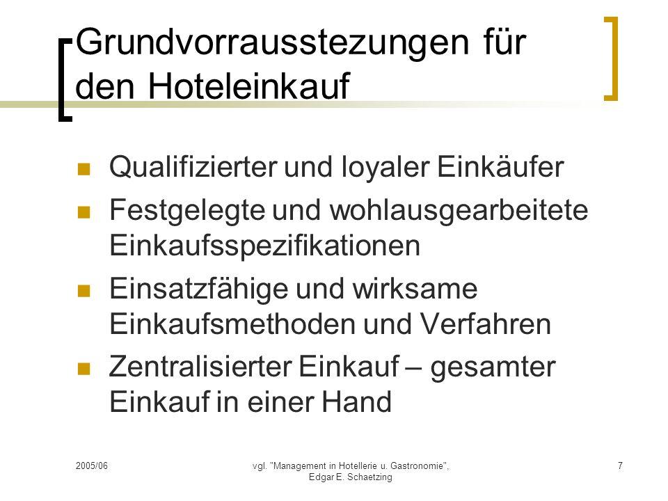 Grundvorrausstezungen für den Hoteleinkauf