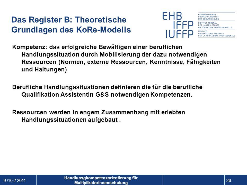 Das Register B: Theoretische Grundlagen des KoRe-Modells