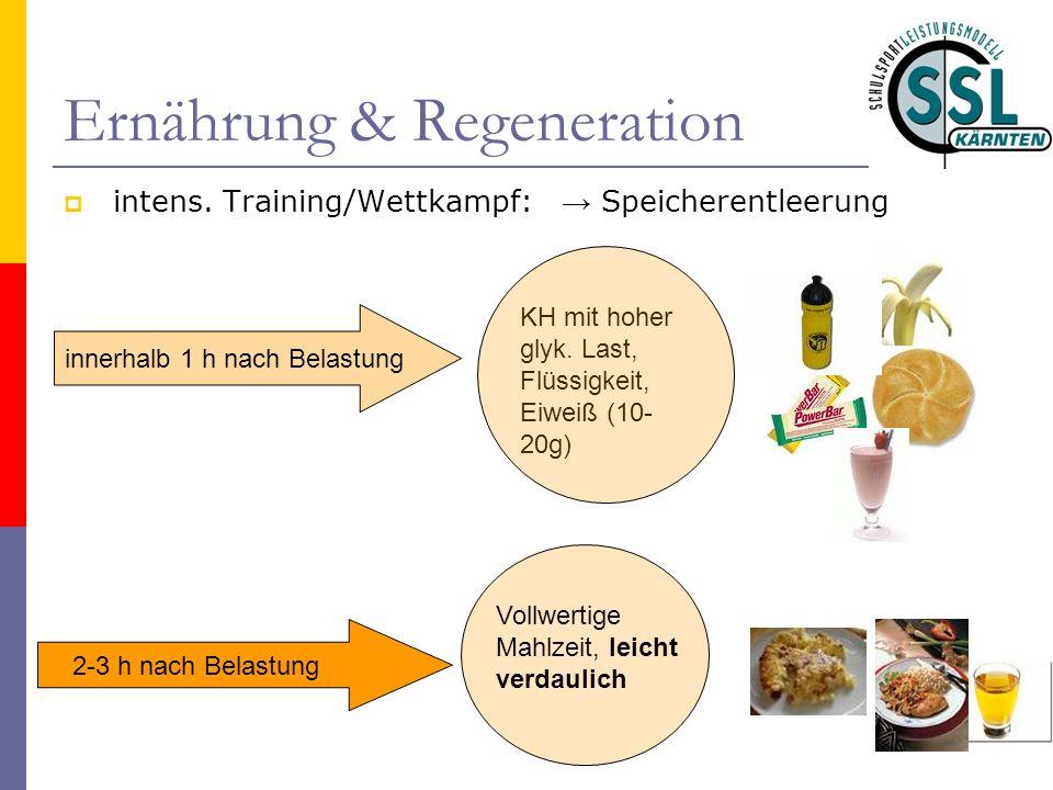 Ernährung & Regeneration
