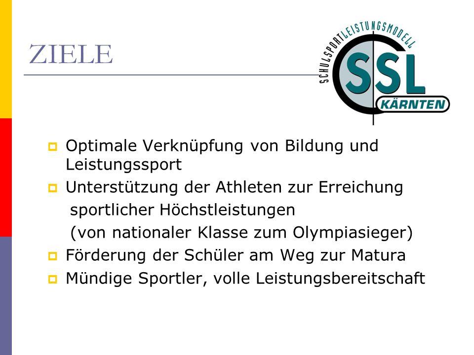 ZIELE Optimale Verknüpfung von Bildung und Leistungssport