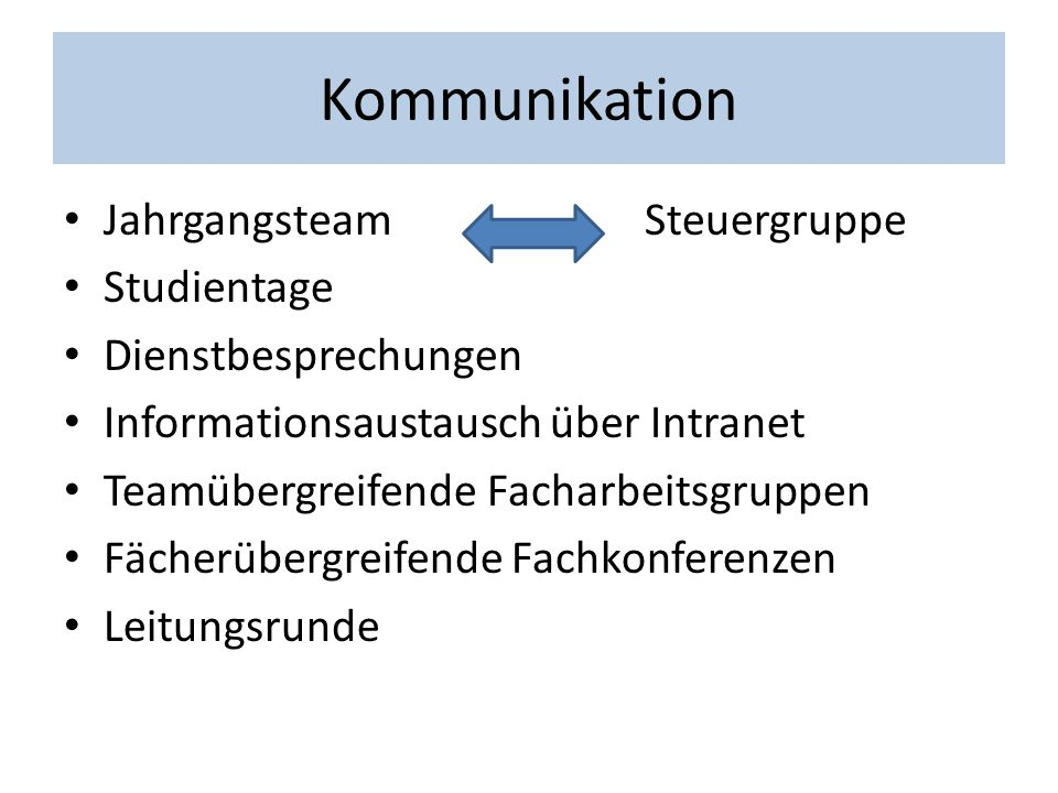 Kommunikation Jahrgangsteam Steuergruppe Studientage