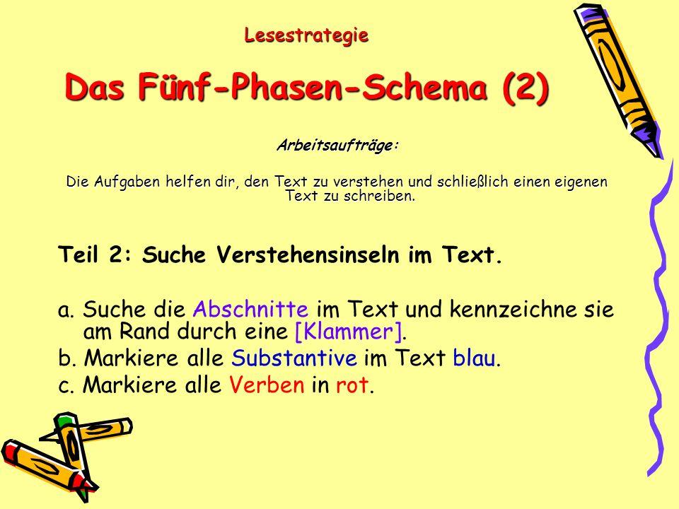 Lesestrategie Das Fünf-Phasen-Schema (2)