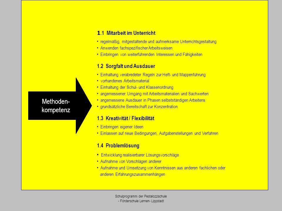 Methoden- kompetenz 1.1 Mitarbeit im Unterricht