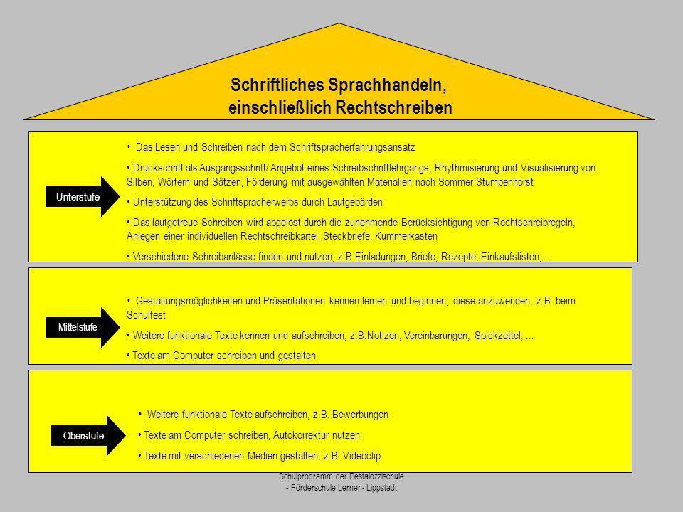 Schriftliches Sprachhandeln, einschließlich Rechtschreiben