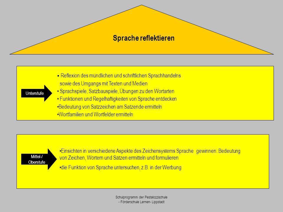 Sprache reflektieren sowie des Umgangs mit Texten und Medien