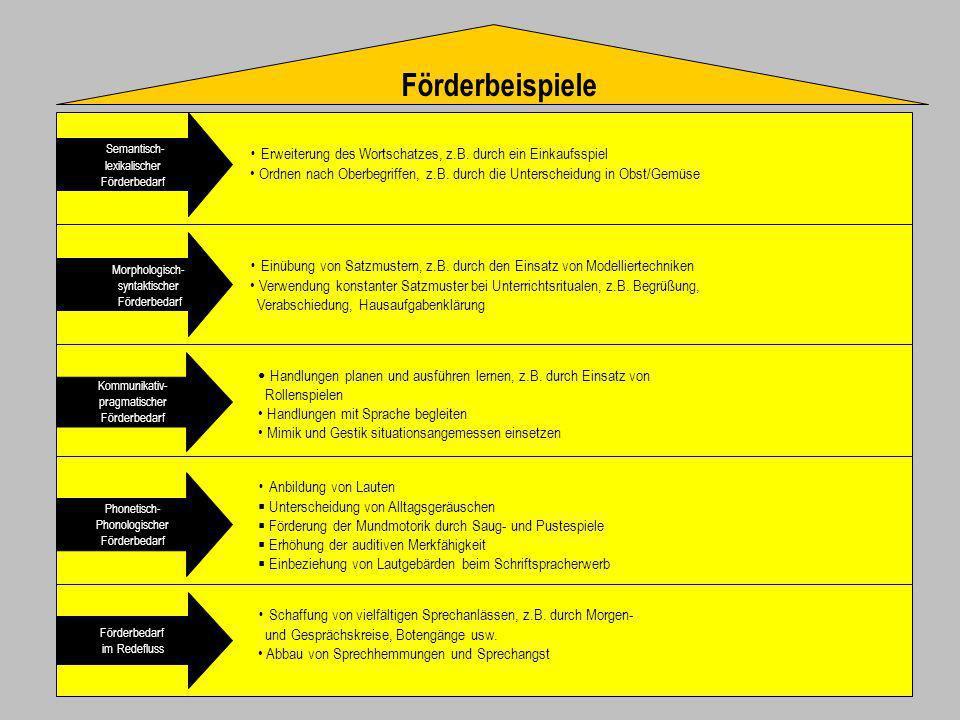 Förderbeispiele Semantisch-