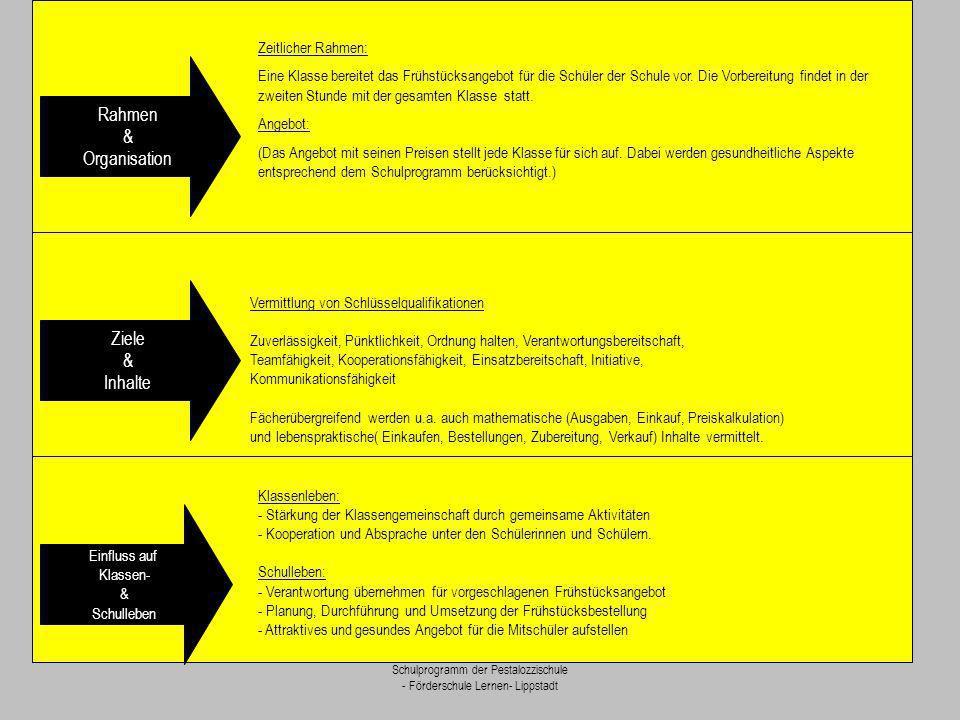 Rahmen & Organisation Ziele & Inhalte Zeitlicher Rahmen: