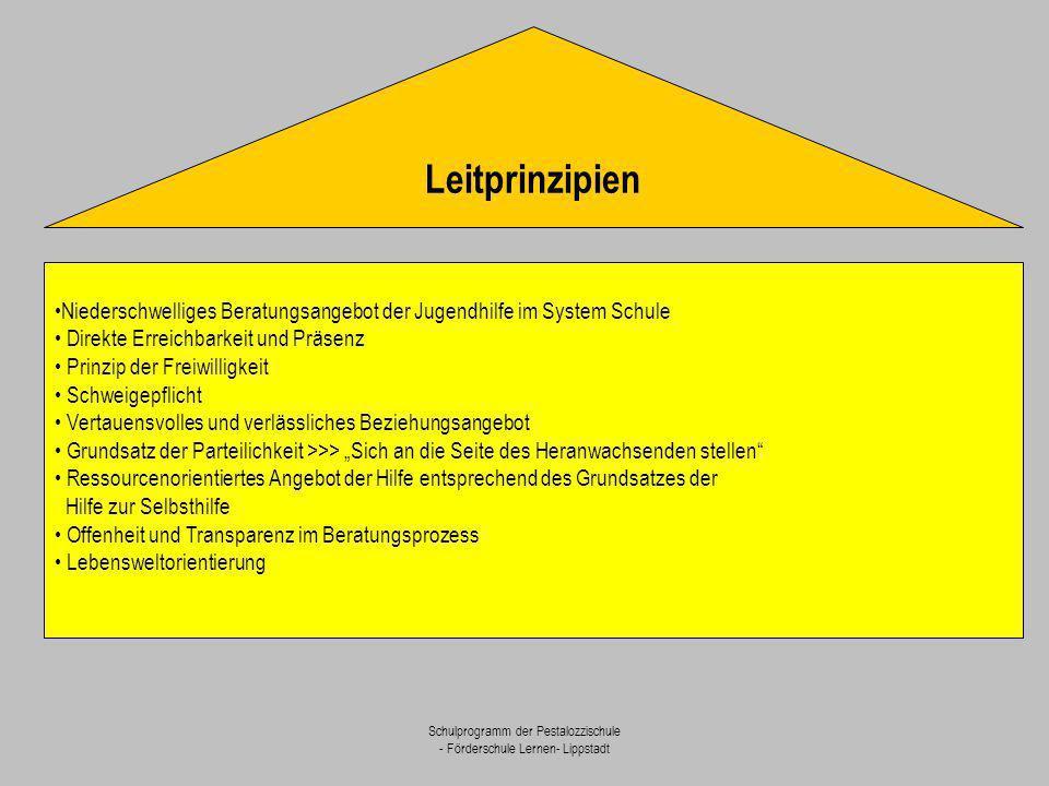 Leitprinzipien Niederschwelliges Beratungsangebot der Jugendhilfe im System Schule. Direkte Erreichbarkeit und Präsenz.