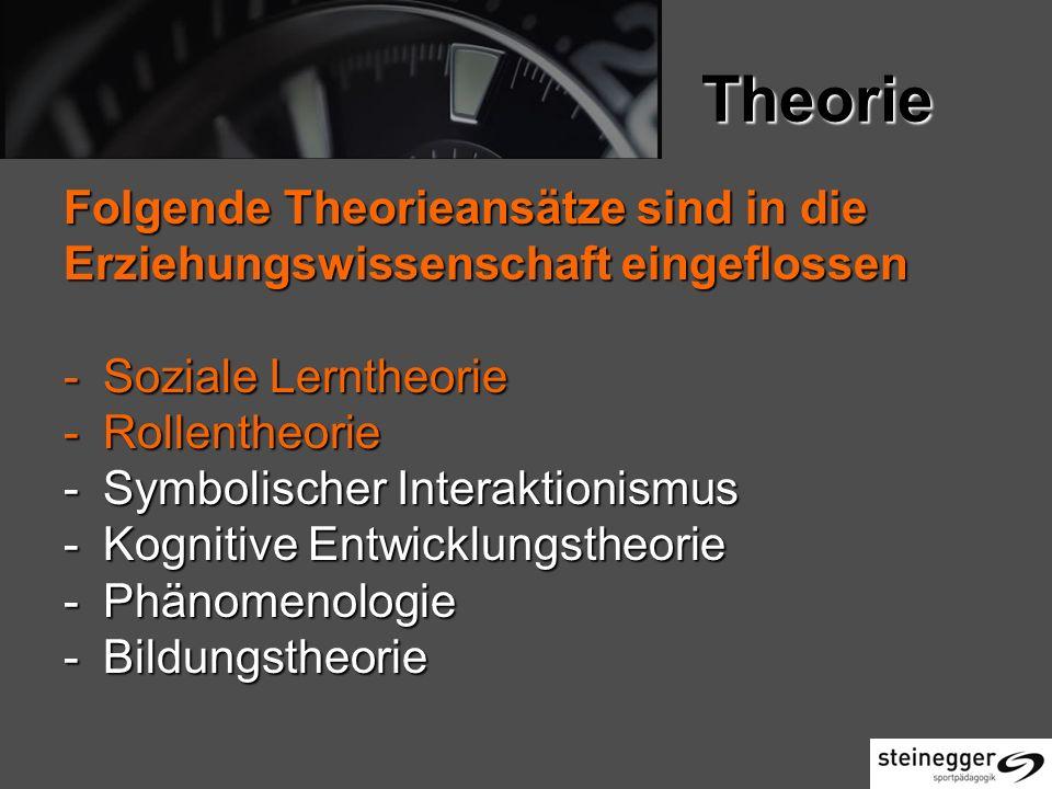 Theorie Folgende Theorieansätze sind in die