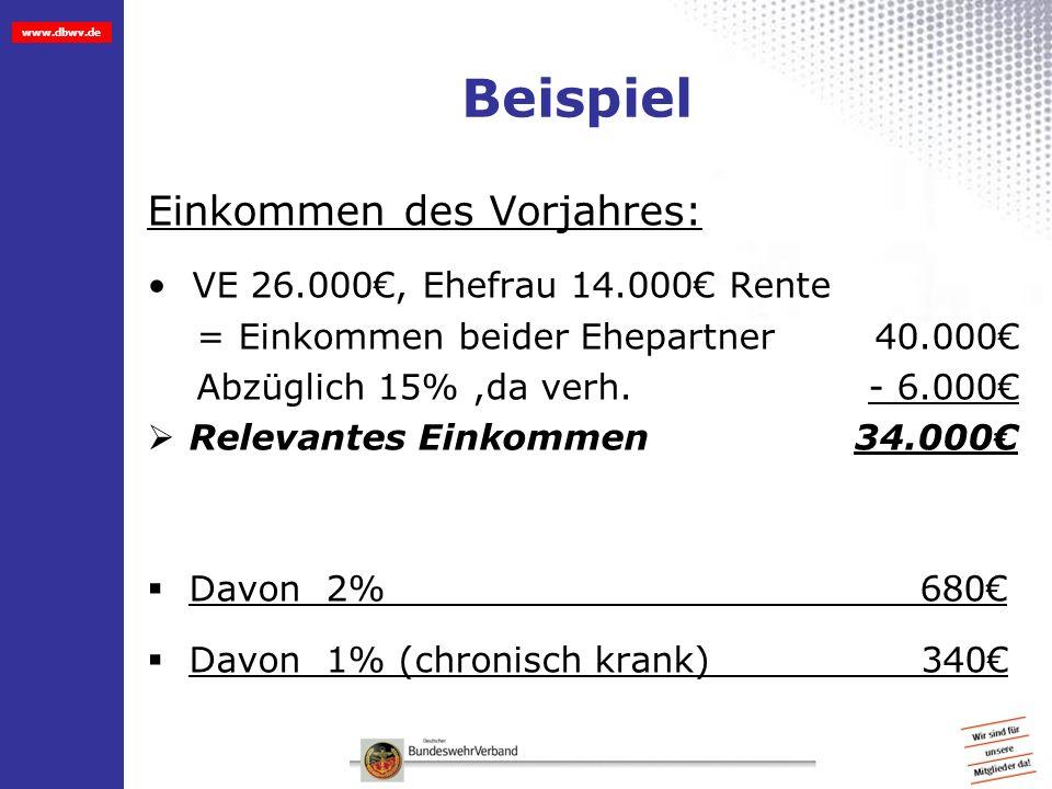 Beispiel Einkommen des Vorjahres: VE 26.000€, Ehefrau 14.000€ Rente