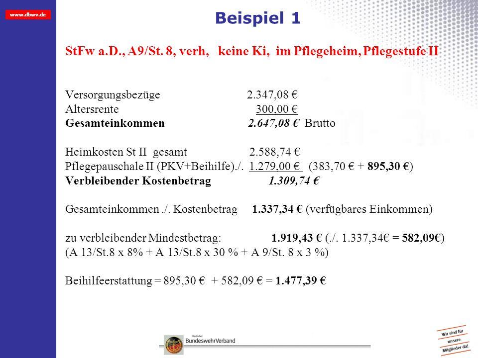 Beispiel 1 StFw a.D., A9/St. 8, verh, keine Ki, im Pflegeheim, Pflegestufe II. Versorgungsbezüge 2.347,08 €