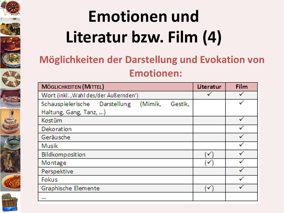 Emotionen und Literatur bzw. Film (4)
