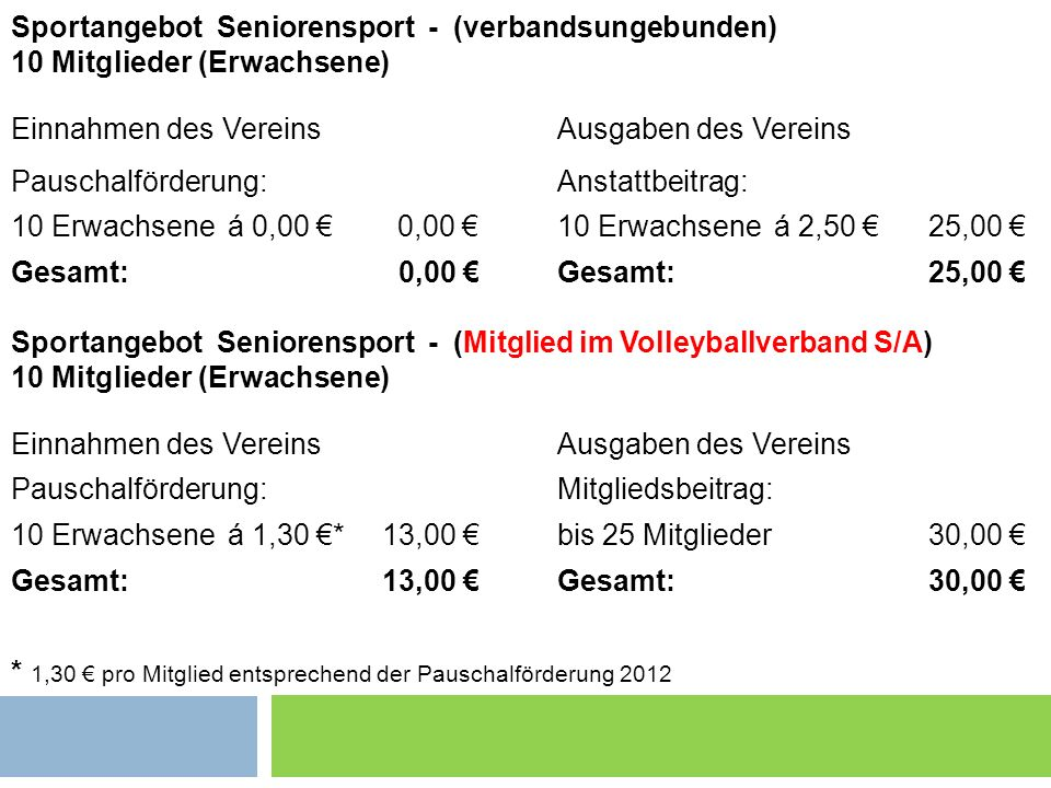 Sportangebot Seniorensport - (verbandsungebunden)