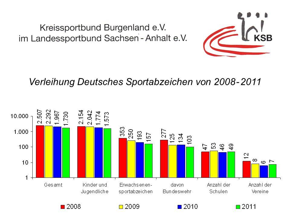 Verleihung Deutsches Sportabzeichen von 2008 - 2011