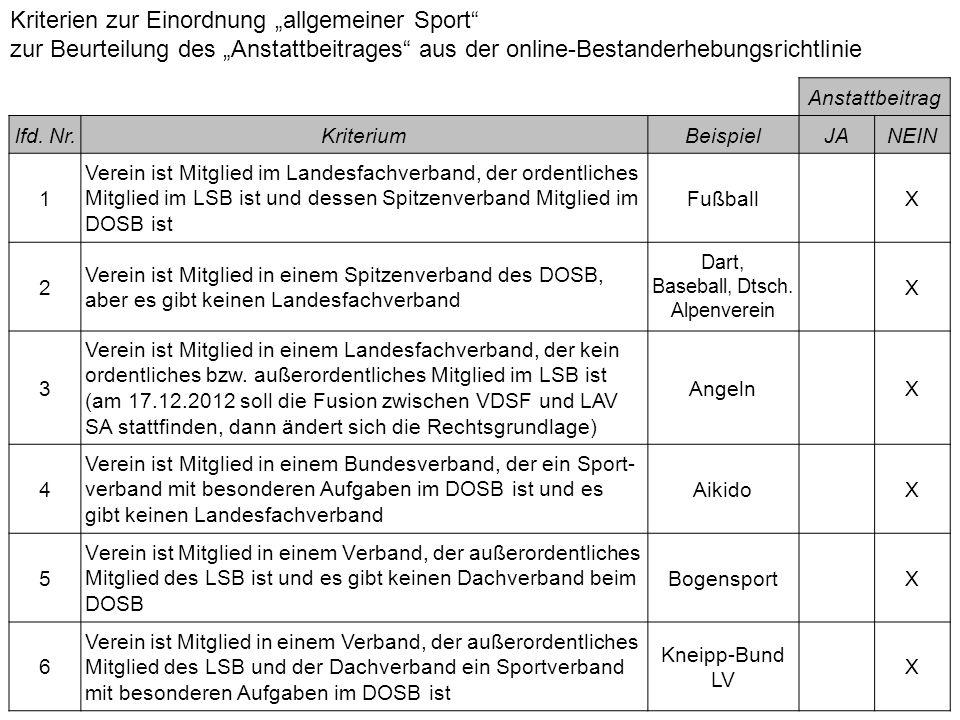 """Kriterien zur Einordnung """"allgemeiner Sport"""