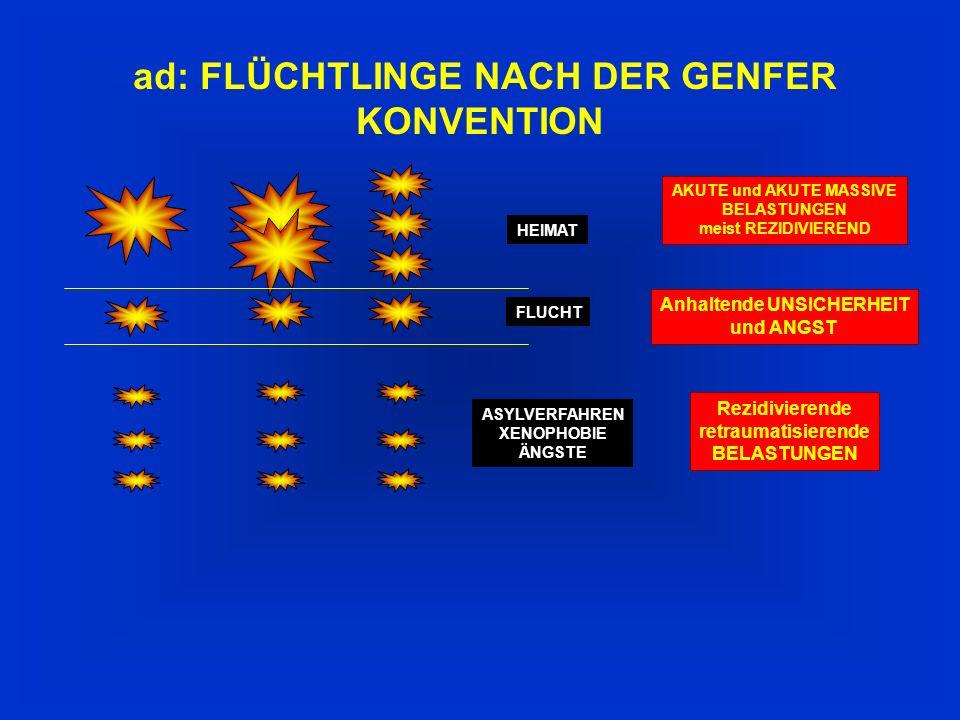ad: FLÜCHTLINGE NACH DER GENFER KONVENTION