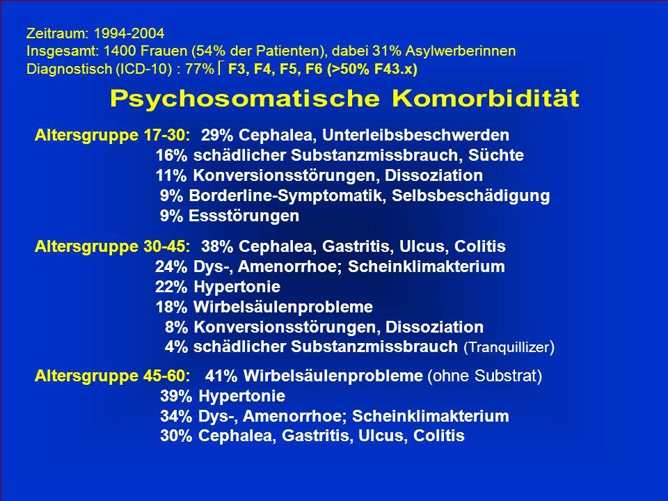 Psychosomatische Komorbidität