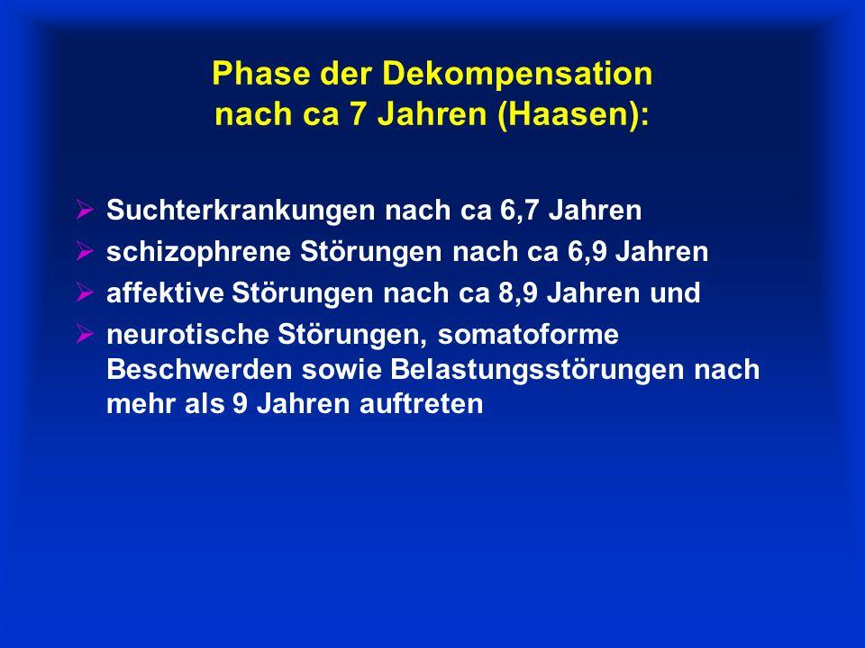 Phase der Dekompensation nach ca 7 Jahren (Haasen):