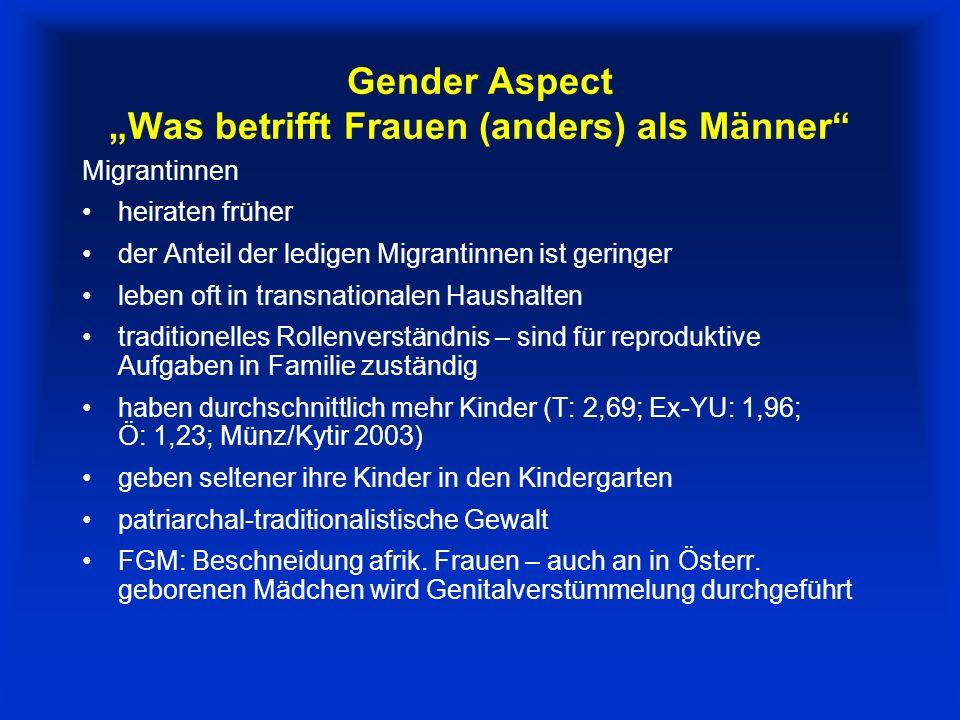 "Gender Aspect ""Was betrifft Frauen (anders) als Männer"