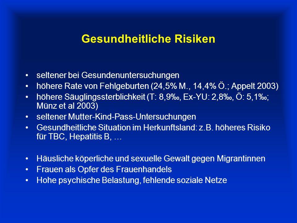 Gesundheitliche Risiken
