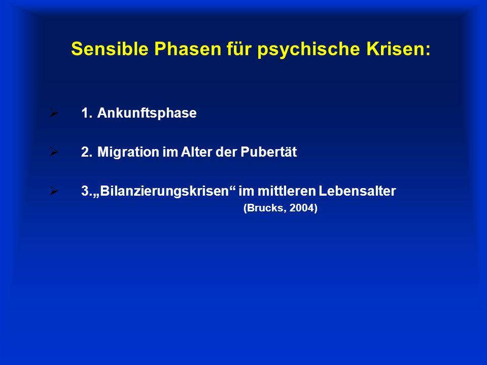 Sensible Phasen für psychische Krisen: